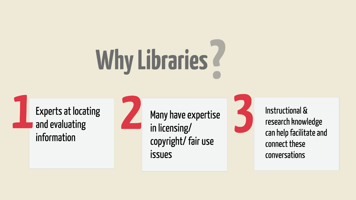 library explination