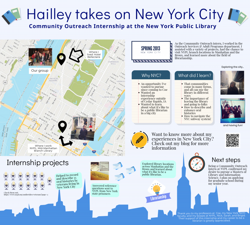 A poster describing the author's experience in New York City where she interned at the New York Public Library.